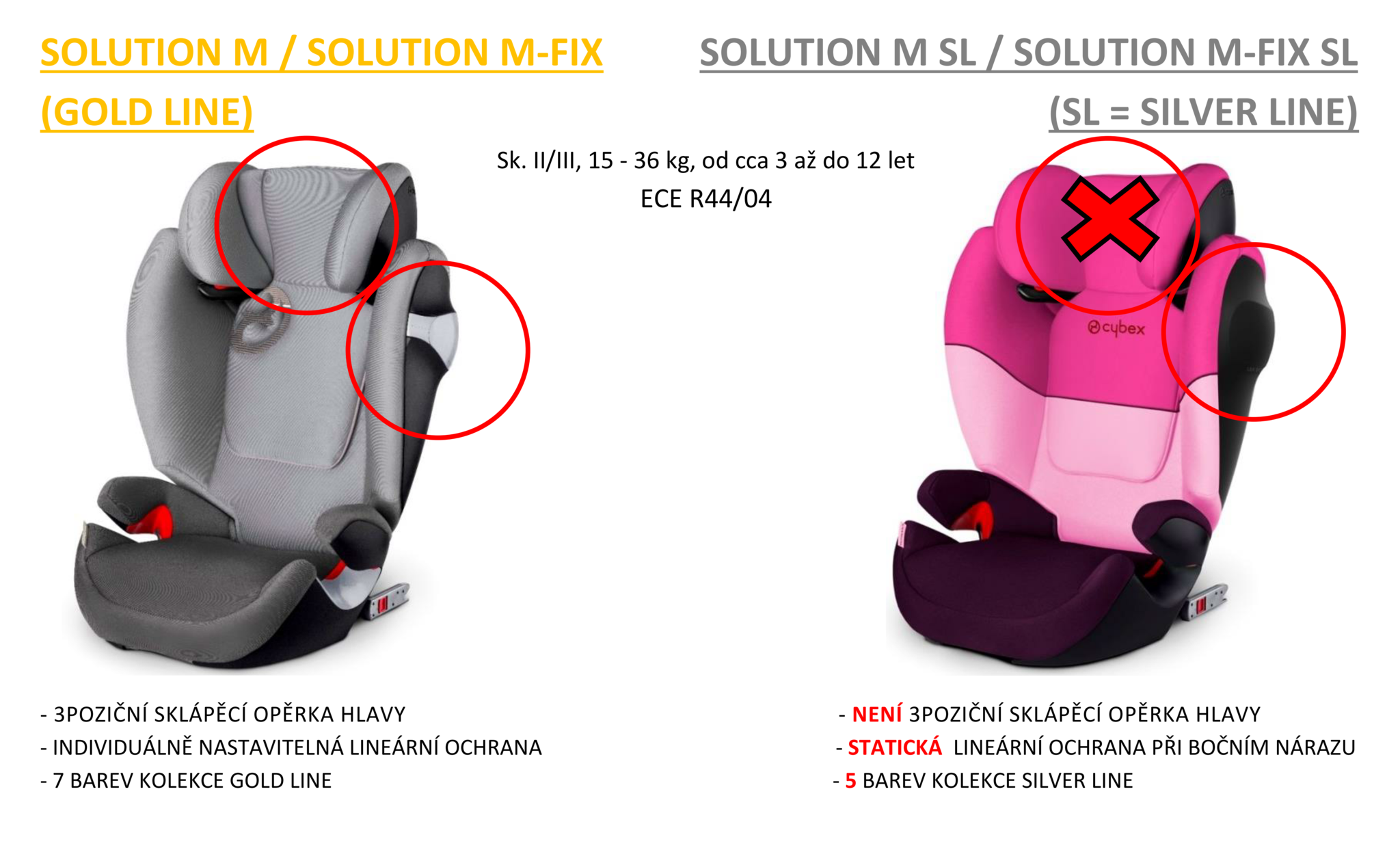 autoseda ka cybex solution m fix sl pure black 2019. Black Bedroom Furniture Sets. Home Design Ideas