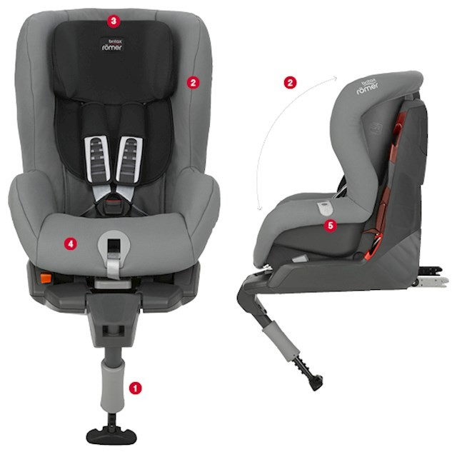 autoseda ka britax r mer safefix plus cosmos black 2018. Black Bedroom Furniture Sets. Home Design Ideas